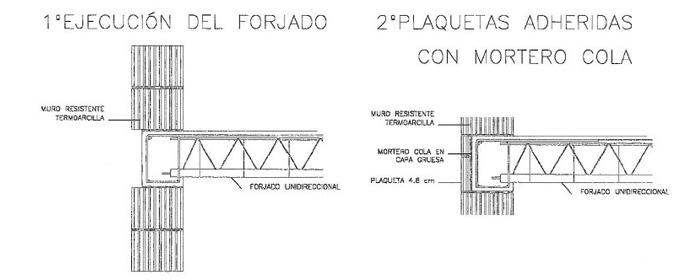Resolución del frente del forjado con plaqueta con mortero cola capa gruesa