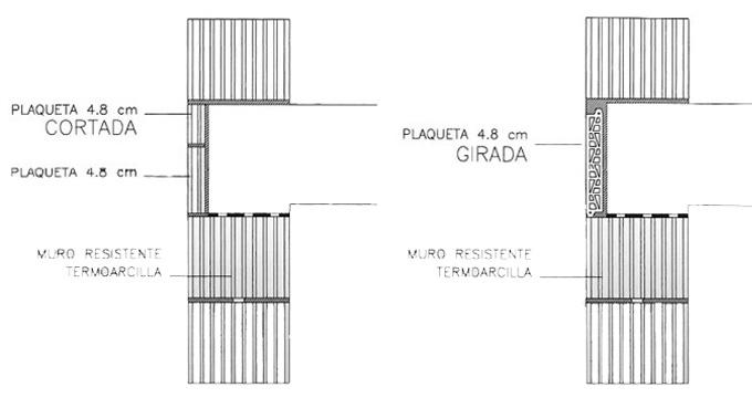 Resolución del frente del forjado con plaqueta girada