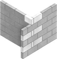 Unión de los muros trabando los bloques